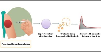 Parenteral Depot Formulation: Promising approach to reduce dosage frequency from day to a month